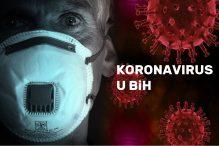 Crne brojke u BiH: 34 osobe preminule, preko 1560 novozaraženih